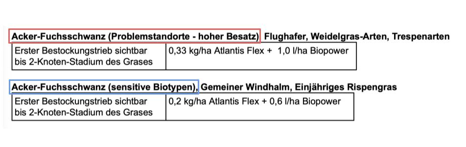 AtlantisFlex. Quelle: Bayer CropScience Deutschland GmbH